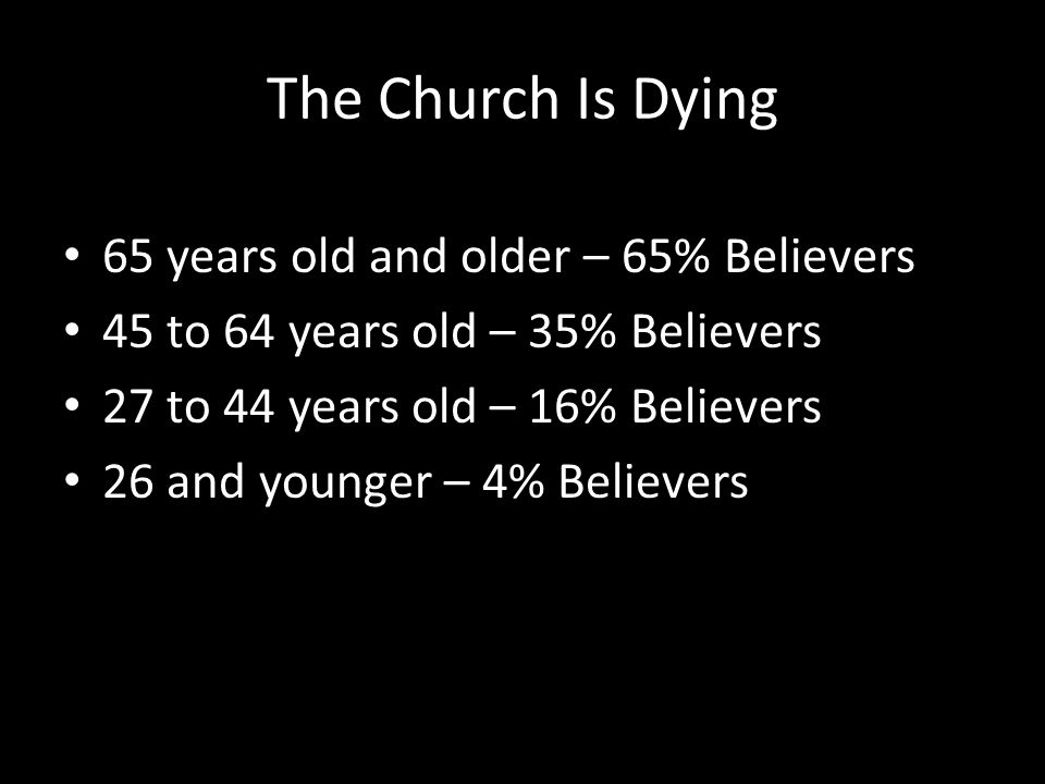 The Church Is Dying 65 years old and older – 65% Believers 45 to 64 years old – 35% Believers 27 to 44 years old – 16% Believers 26 and younger – 4% Believers