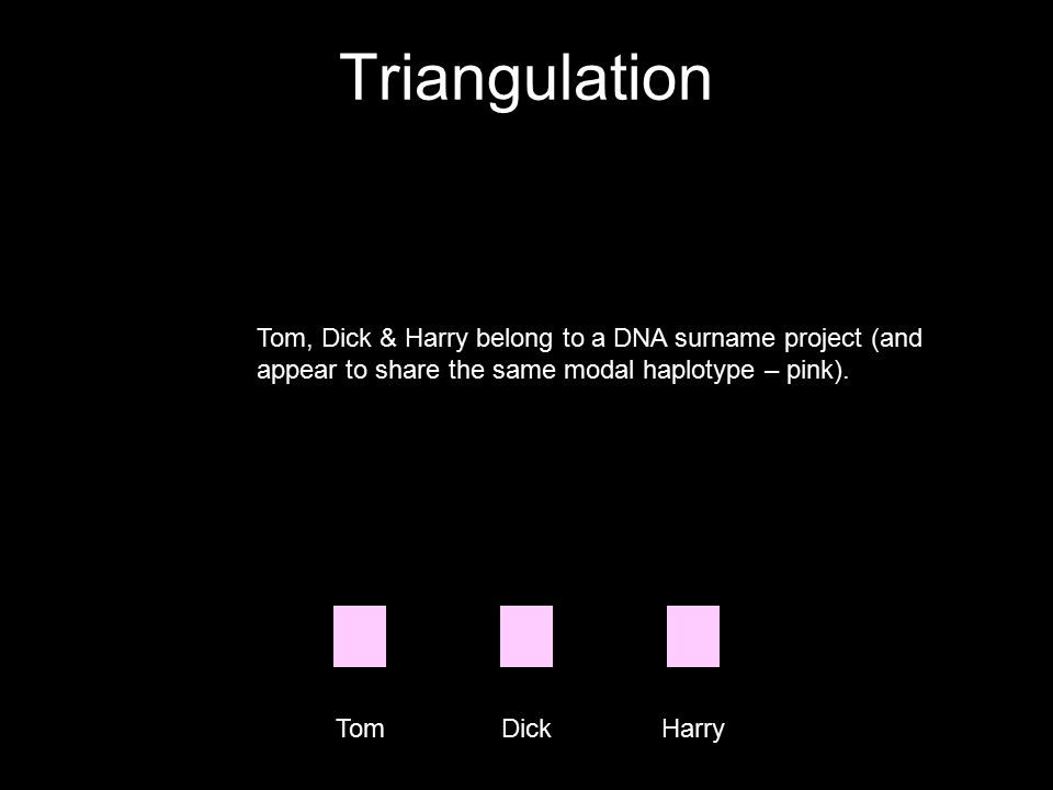 Triangulation TomDickHarry Tom, Dick & Harry belong to a DNA surname project (and appear to share the same modal haplotype – pink).