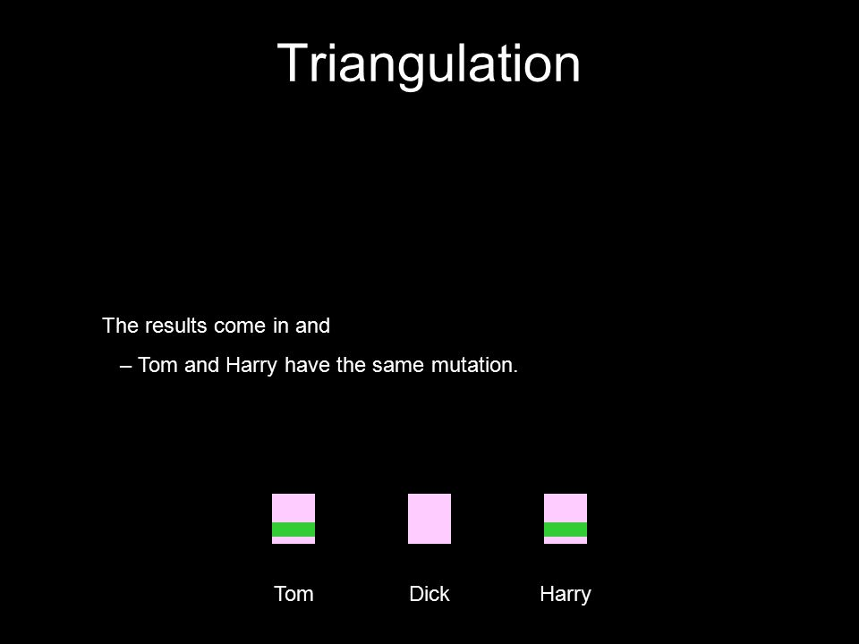 Triangulation TomDickHarry The results come in and – Tom and Harry have the same mutation.