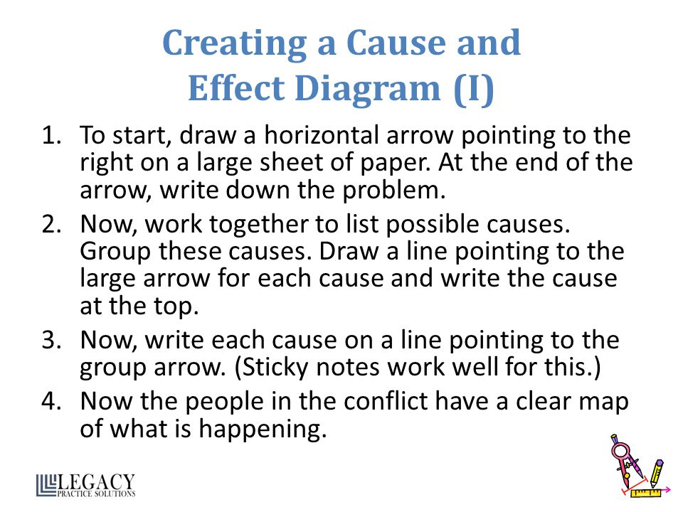Creating a Cause and Effect Diagram (I) 1.To start, draw a horizontal arrow pointing to the right on a large sheet of paper. At the end of the arrow,