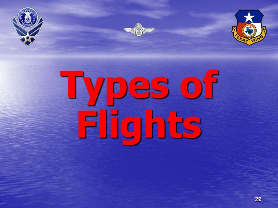 29 Types of Flights