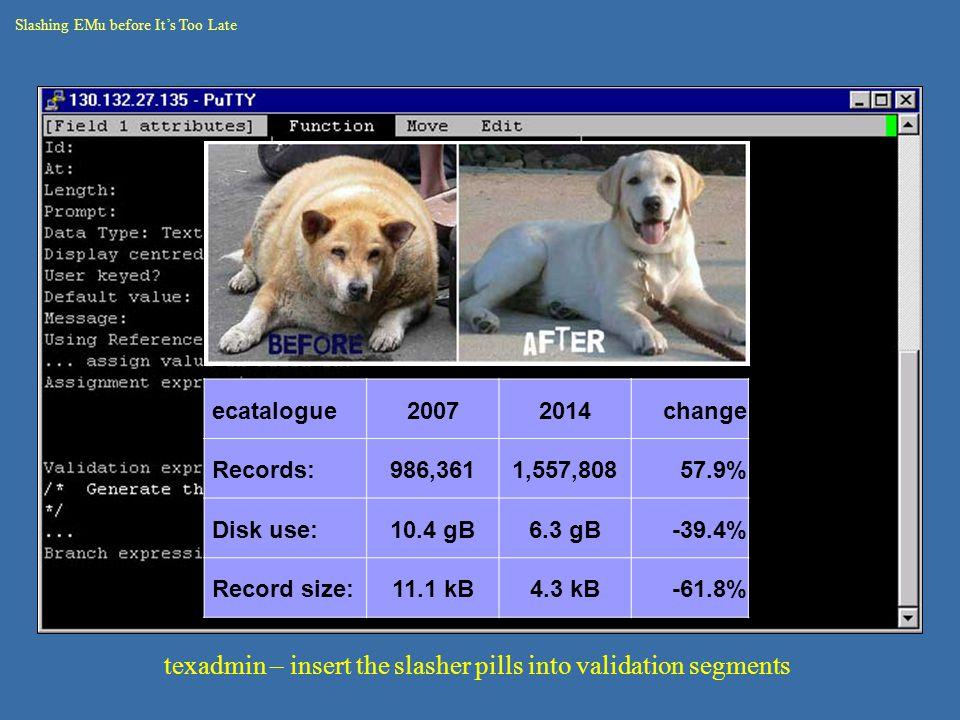 Slashing EMu before It's Too Late texadmin – insert the slasher pills into validation segments ecatalogue20072014change Records:986,3611,557,80857.9%