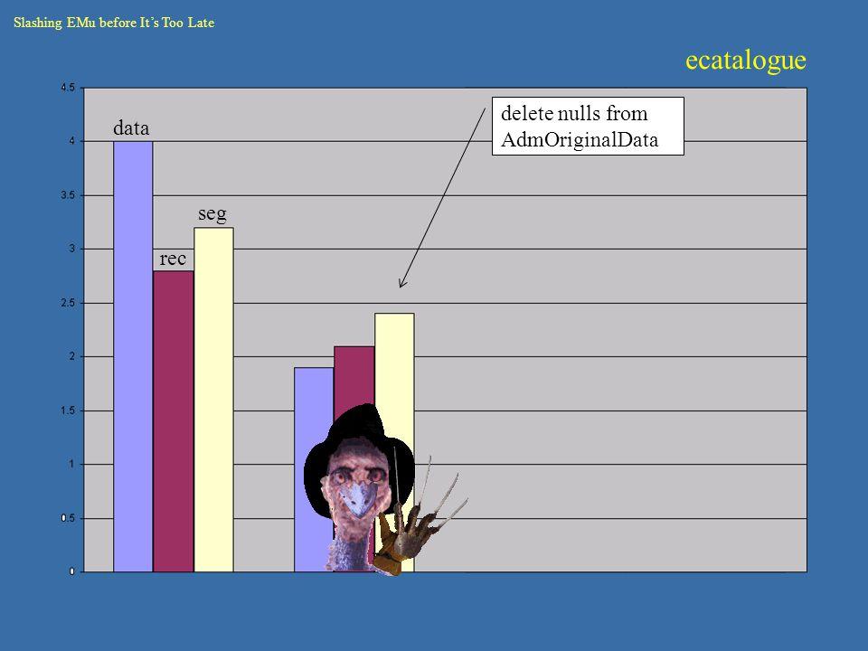 Crunch 2 data rec seg delete nulls from AdmOriginalData Slashing EMu before It's Too Late ecatalogue