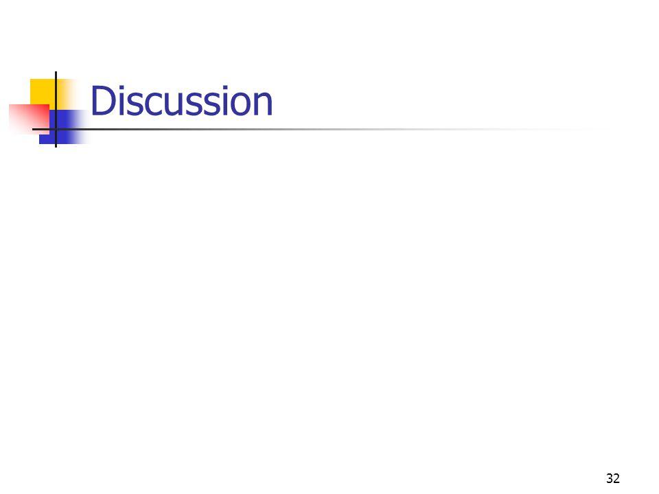 32 Discussion