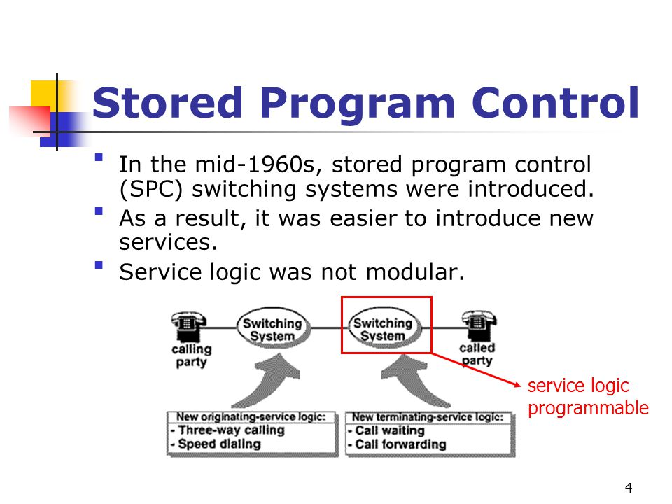 4 Stored Program Control In the mid-1960s, stored program control (SPC) switching systems were introduced.