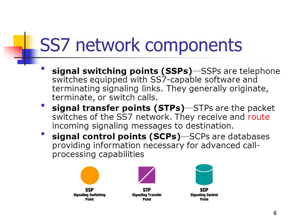 6 SS7 network components signal switching points (SSPs) — SSPs are telephone switches equipped with SS7-capable software and terminating signaling links.