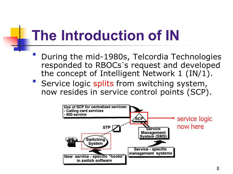 8 The Introduction of IN During the mid-1980s, Telcordia Technologies responded to RBOCs ' s request and developed the concept of Intelligent Network 1 (IN/1).