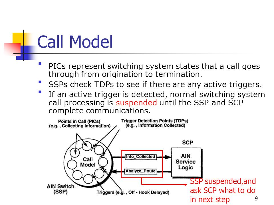 10 GPRS logical architecture
