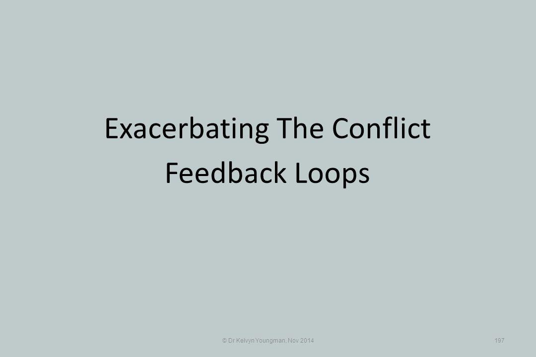 © Dr Kelvyn Youngman, Nov 2014197 Exacerbating The Conflict Feedback Loops