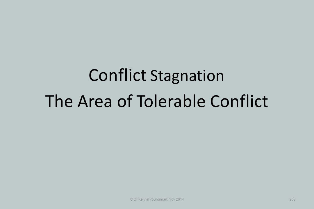 © Dr Kelvyn Youngman, Nov 2014208 Conflict Stagnation The Area of Tolerable Conflict