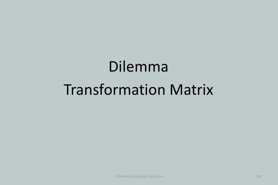 © Dr Kelvyn Youngman, Nov 2014262 Dilemma Transformation Matrix