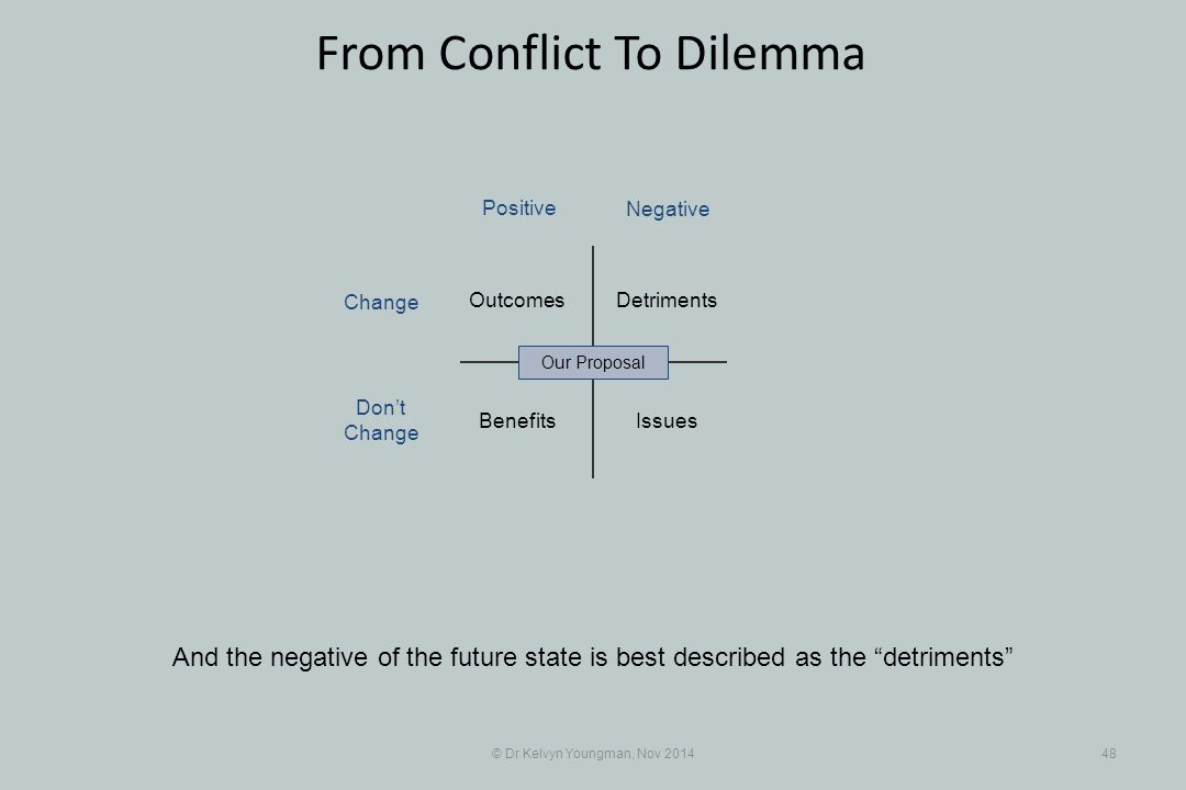 """© Dr Kelvyn Youngman, Nov 201448 From Conflict To Dilemma And the negative of the future state is best described as the """"detriments"""" Benefits Detrimen"""