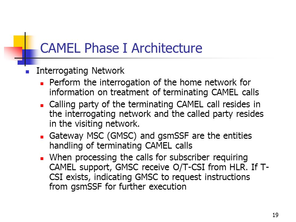 19 CAMEL Phase I Architecture Interrogating Network Perform the interrogation of the home network for information on treatment of terminating CAMEL calls Calling party of the terminating CAMEL call resides in the interrogating network and the called party resides in the visiting network.