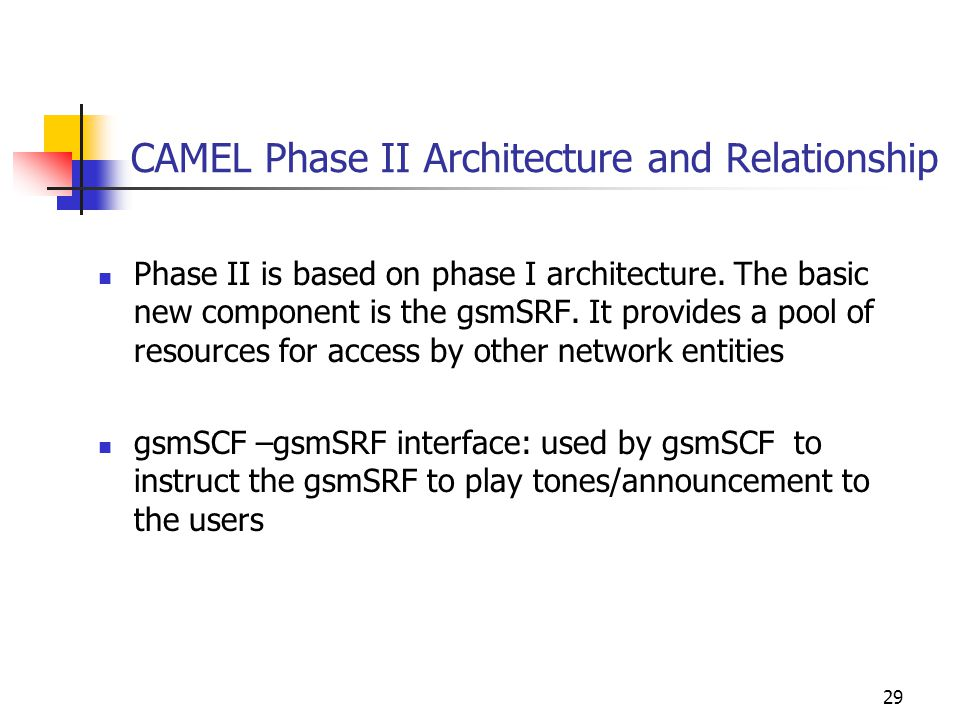29 CAMEL Phase II Architecture and Relationship Phase II is based on phase I architecture.