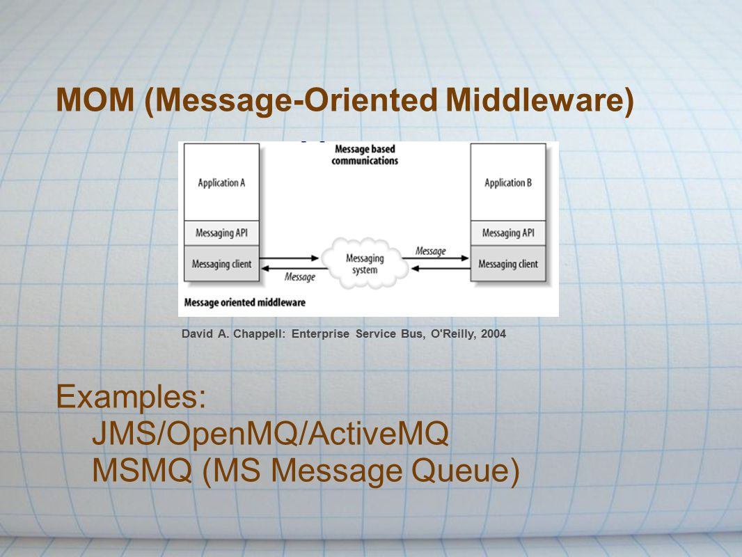 MOM (Message-Oriented Middleware) Examples: JMS/OpenMQ/ActiveMQ MSMQ (MS Message Queue) David A.