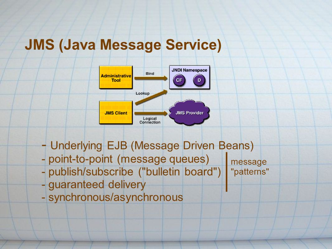 JMS (Java Message Service) - Underlying EJB (Message Driven Beans) - point-to-point (message queues) - publish/subscribe ( bulletin board ) - guaranteed delivery - synchronous/asynchronous message patterns