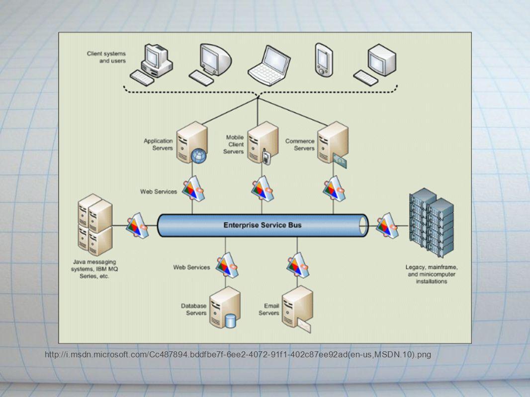 http://i.msdn.microsoft.com/Cc487894.bddfbe7f-6ee2-4072-91f1-402c87ee92ad(en-us,MSDN.10).png