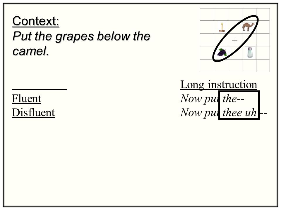 EXPERIMENT 1 Does disfluency lead comprehenders to expect reference to a new object.