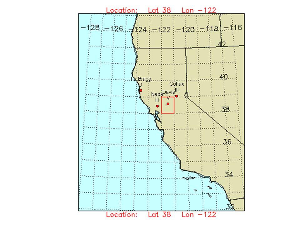 Ft. Bragg 0 Napa III Davis V Colfax III