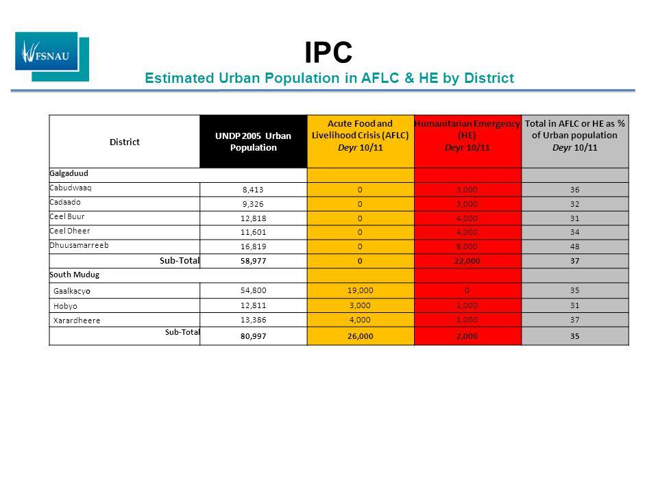 IPC Estimated Urban Population in AFLC & HE by District District UNDP 2005 Urban Population Acute Food and Livelihood Crisis (AFLC) Deyr 10/11 Humanit