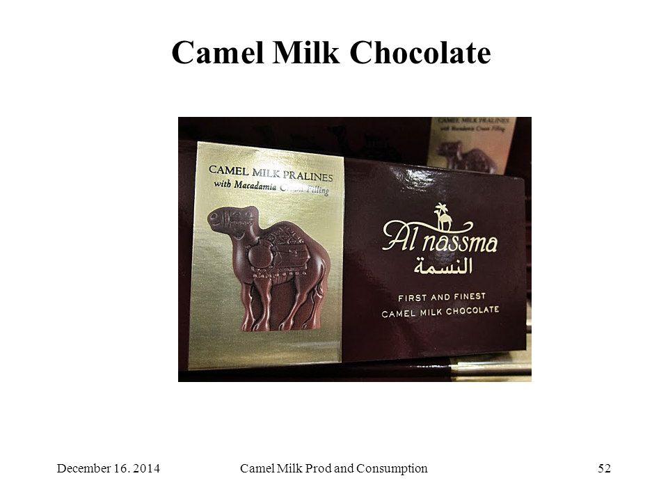 Camel Milk Prod and Consumption52 Camel Milk Chocolate December 16. 2014