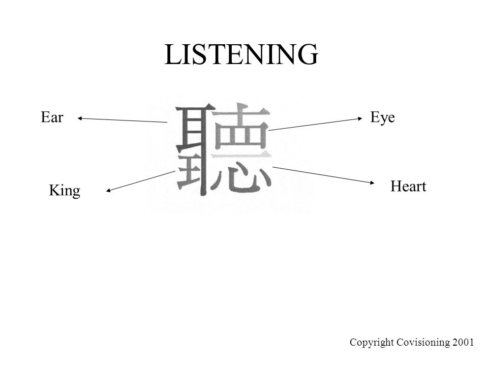 LISTENING Copyright Covisioning 2001 EyeEar King Heart