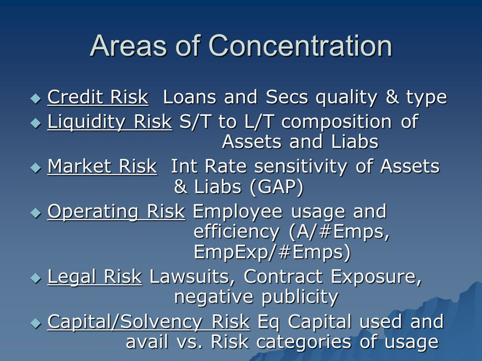 Areas of Concentration  Credit Risk Loans and Secs quality & type  Liquidity Risk S/T to L/T composition of Assets and Liabs  Market Risk Int Rate