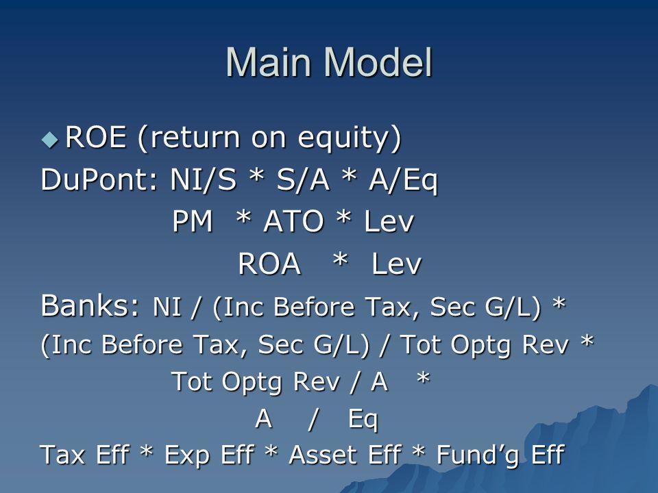 Main Model  ROE (return on equity) DuPont: NI/S * S/A * A/Eq PM * ATO * Lev ROA * Lev Banks: NI / (Inc Before Tax, Sec G/L) * (Inc Before Tax, Sec G/