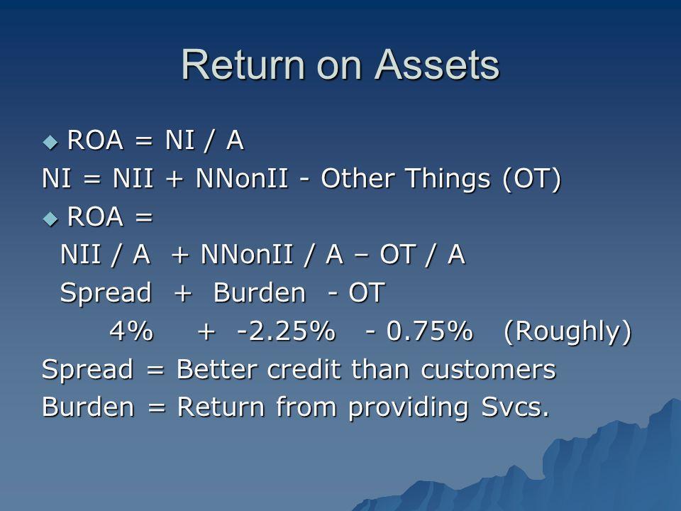 Return on Assets  ROA = NI / A NI = NII + NNonII - Other Things (OT)  ROA = NII / A + NNonII / A – OT / A NII / A + NNonII / A – OT / A Spread + Bur