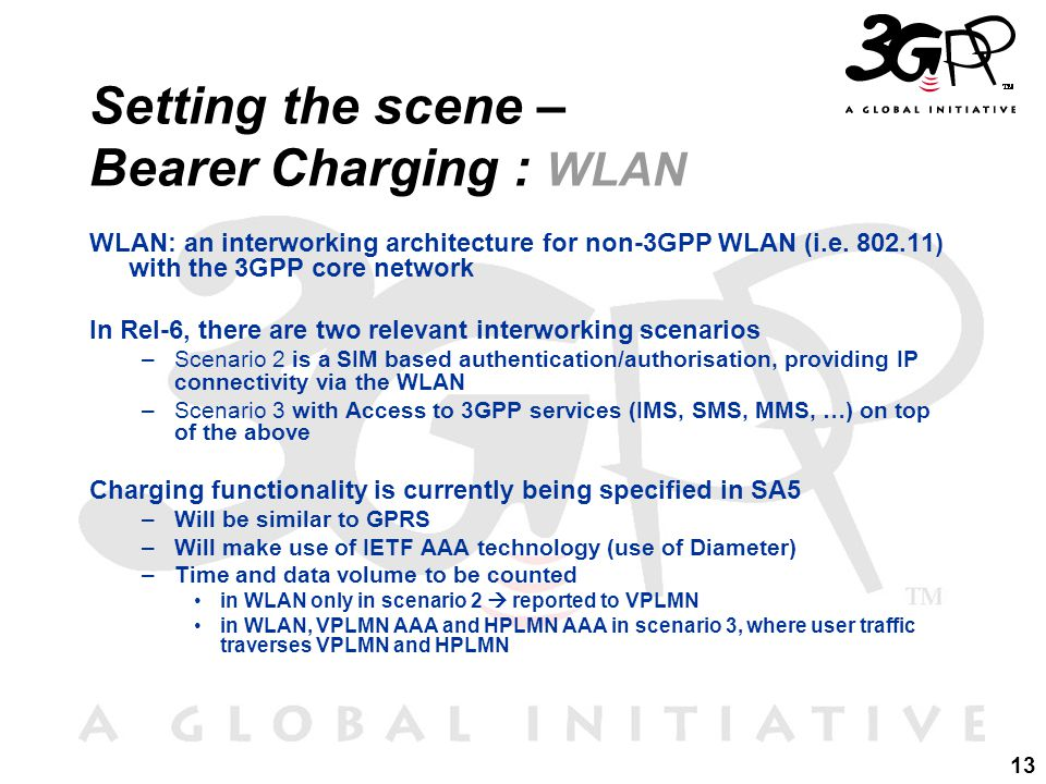 13 Setting the scene – Bearer Charging : WLAN WLAN: an interworking architecture for non-3GPP WLAN (i.e.