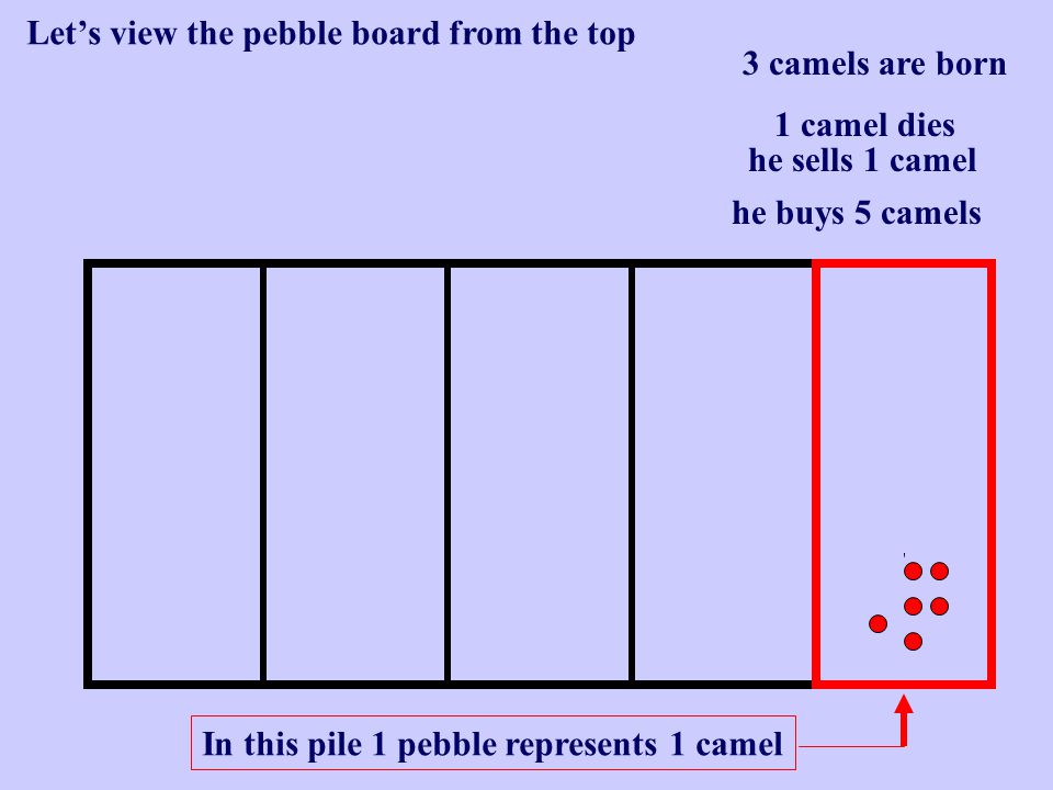 The pebbles are temporarily removed Then partitions are built The first pile will function just as the original pebble board One pebblerepresents one