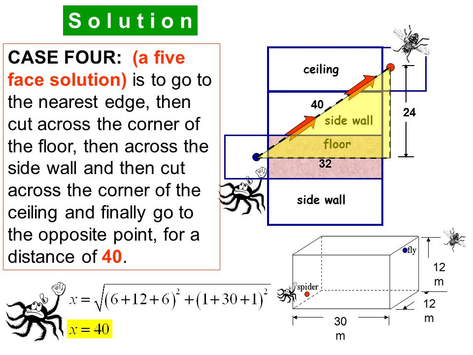 40 S o l u t i o n 24 ceiling side wall floor 32 CASE FOUR: (a five face solution) is to go to the nearest edge, then cut across the corner of the flo