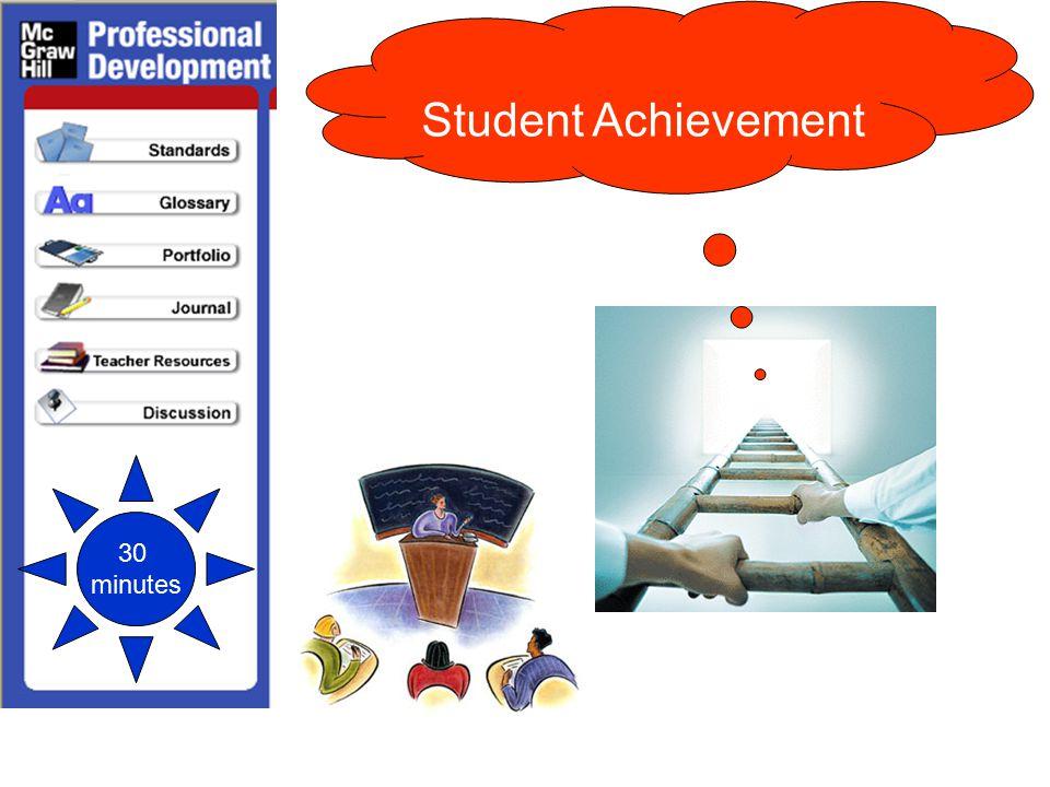 Student Achievement 30 minutes