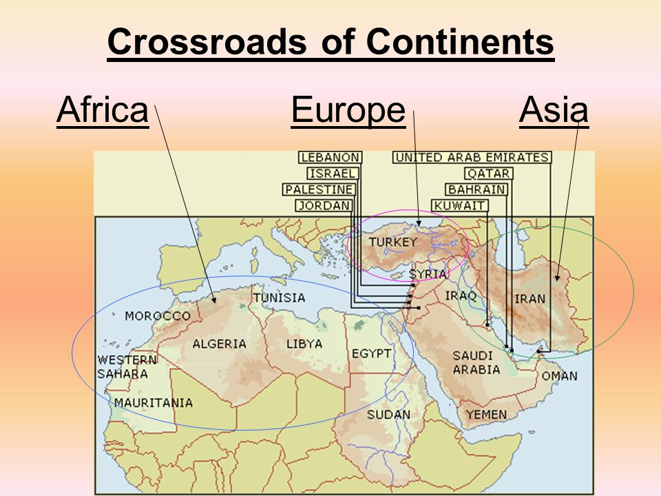 Crossroads of Continents Africa EuropeAsia