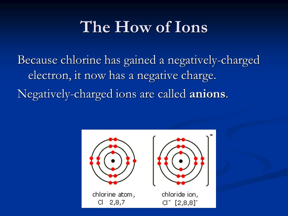 The How of Ions Because chlorine has gained a negatively-charged electron, it now has a negative charge.