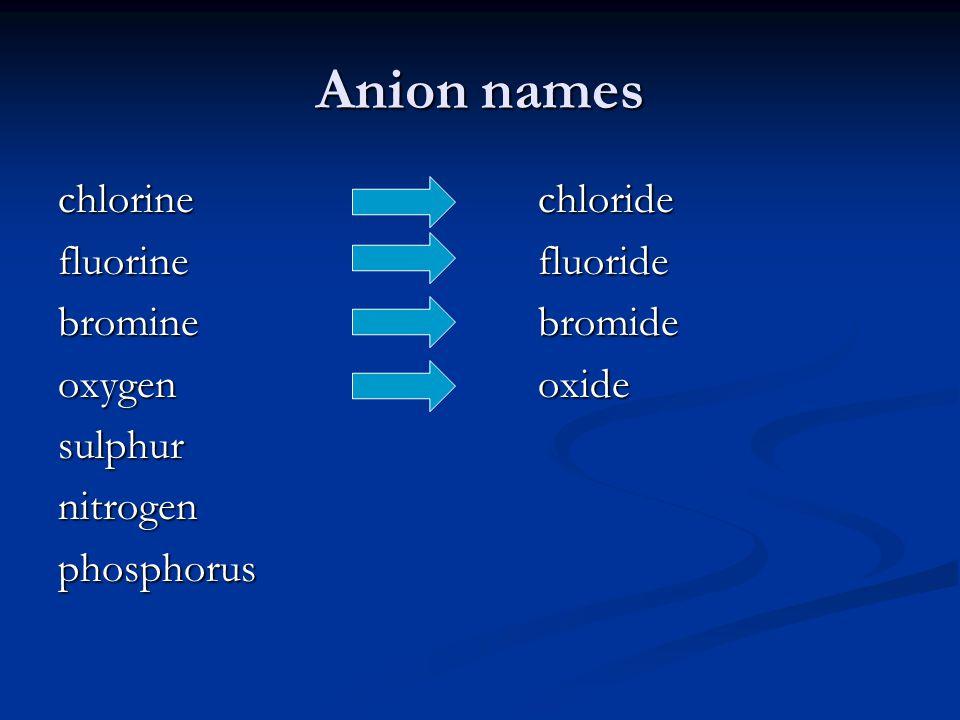 Anion names chlorinechloride fluorinefluoride bromine bromide oxygen oxide sulphurnitrogenphosphorus