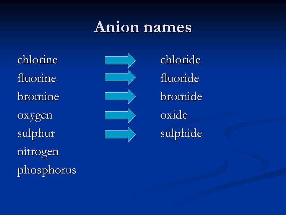 Anion names chlorinechloride fluorinefluoride bromine bromide oxygen oxide sulphur sulphide nitrogenphosphorus