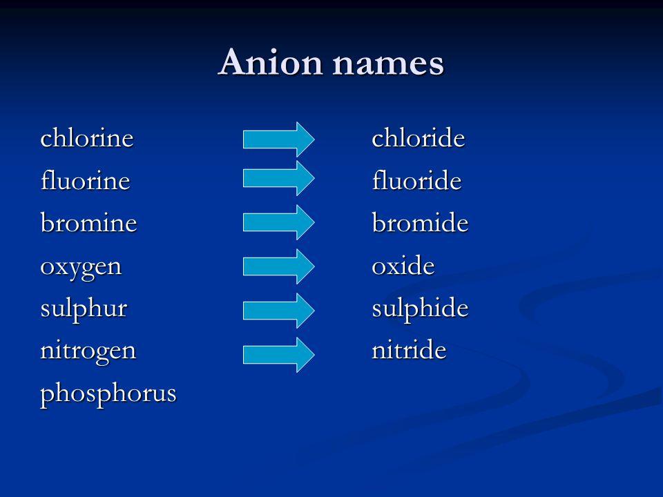 Anion names chlorinechloride fluorinefluoride bromine bromide oxygen oxide sulphur sulphide nitrogennitride phosphorus