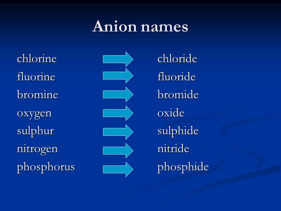 Anion names chlorinechloride fluorinefluoride bromine bromide oxygen oxide sulphur sulphide nitrogennitride phosphorusphosphide