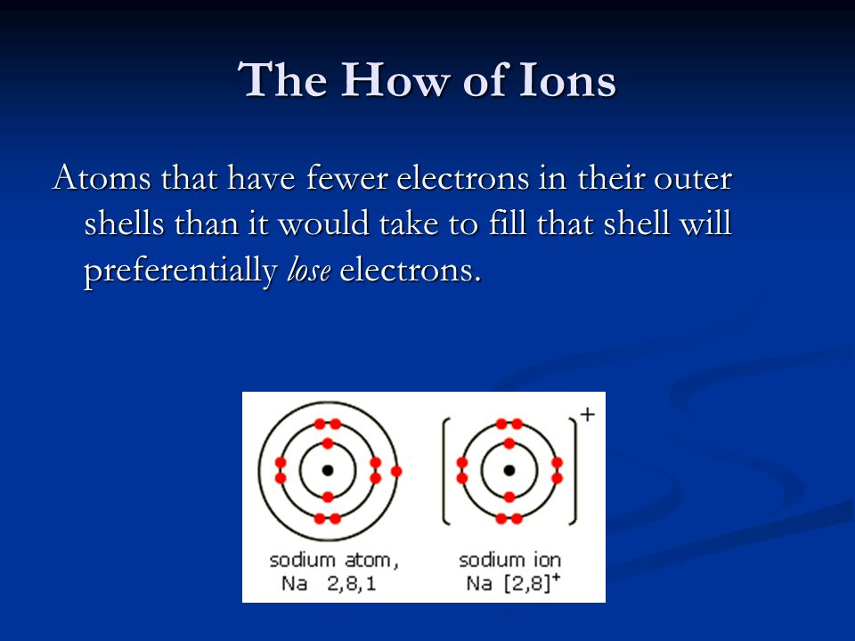 The How of Ions Atoms that have fewer electrons in their outer shells than it would take to fill that shell will preferentially lose electrons.