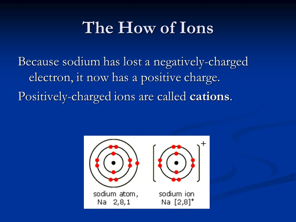 The How of Ions Because sodium has lost a negatively-charged electron, it now has a positive charge.