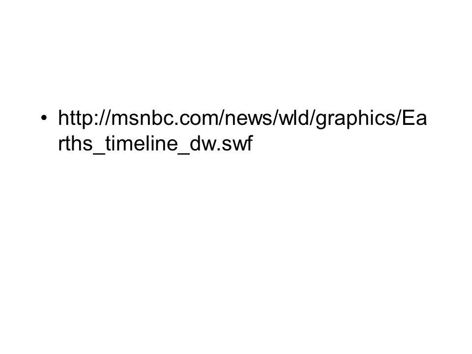 http://msnbc.com/news/wld/graphics/Ea rths_timeline_dw.swf