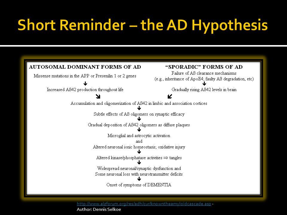 http://www.alzforum.org/res/adh/cur/knowntheamyloidcascade.asphttp://www.alzforum.org/res/adh/cur/knowntheamyloidcascade.asp - Author: Dennis Selkoe