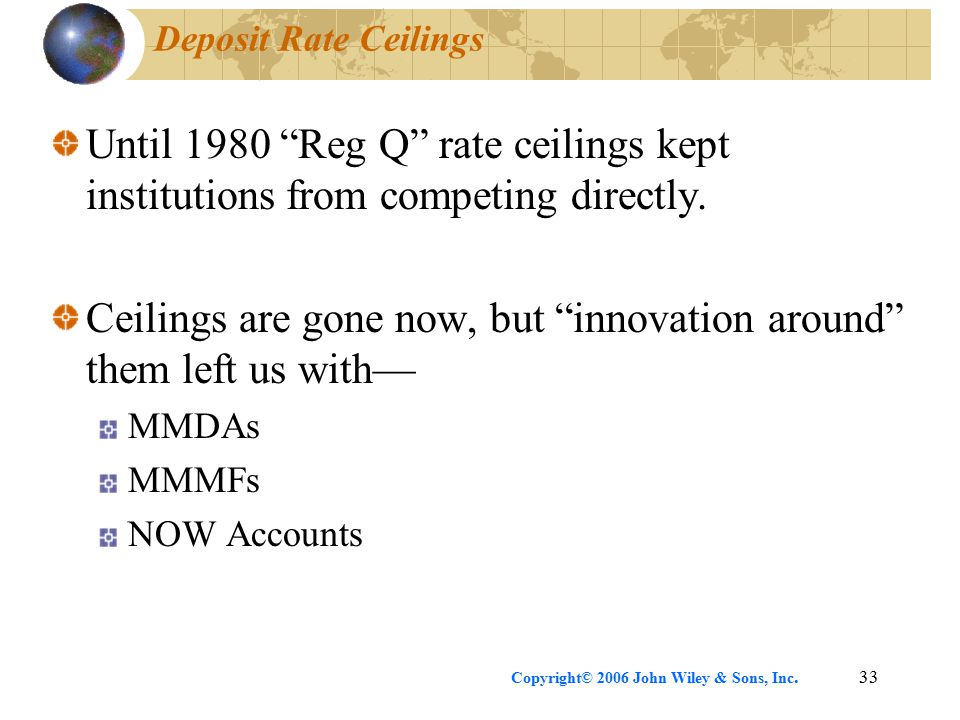 Copyright© 2006 John Wiley & Sons, Inc.33 Deposit Rate Ceilings Until 1980 Reg Q rate ceilings kept institutions from competing directly.