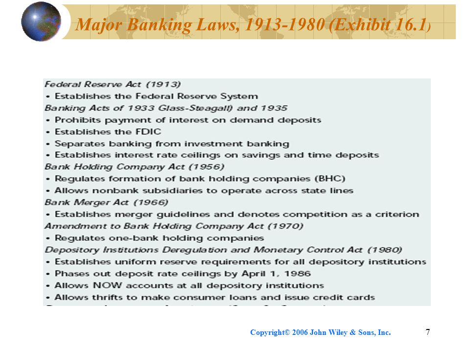 Copyright© 2006 John Wiley & Sons, Inc.7 Major Banking Laws, 1913-1980 (Exhibit 16.1 )