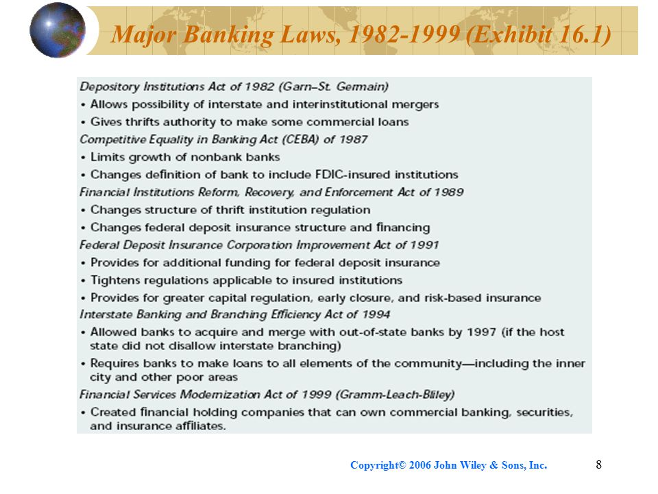 Copyright© 2006 John Wiley & Sons, Inc.8 Major Banking Laws, 1982-1999 (Exhibit 16.1)