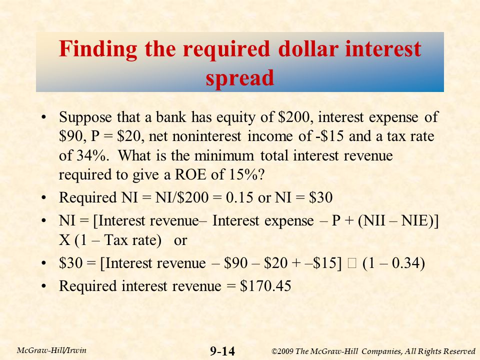 ©2009 The McGraw-Hill Companies, All Rights Reserved Finding the required dollar interest spread Suppose that a bank has equity of $200, interest expe