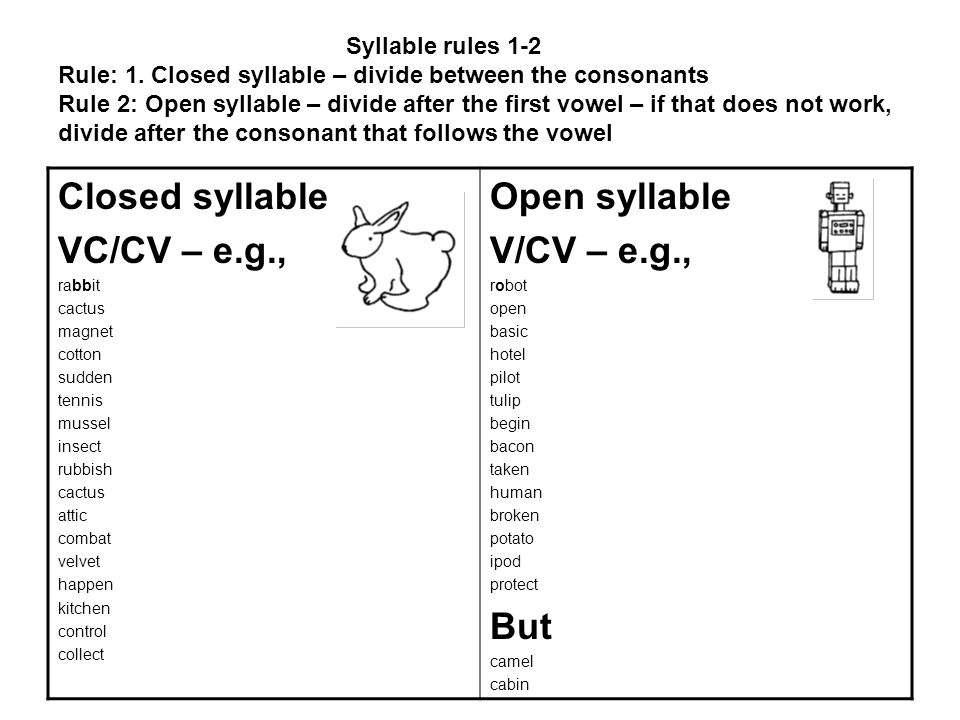 Syllable rules 1-2 Rule: 1.