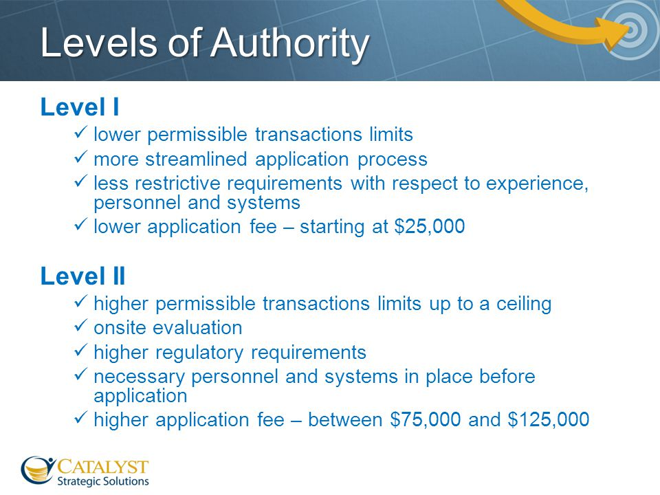 Levels of Authority Level I lower permissible transactions limits more streamlined application process less restrictive requirements with respect to e