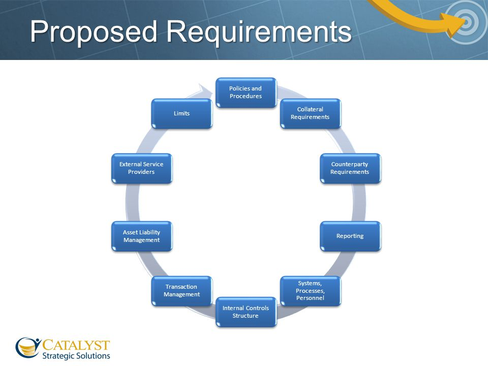 Proposed Requirements